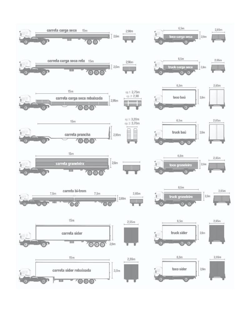 Dimensões Veículos
